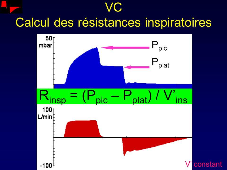 VC Calcul des résistances inspiratoires P pic P plat R insp = (P pic – P plat ) / V ins V constant