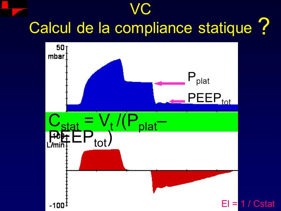 VC Calcul de la compliance statique P plat PEEP tot C stat = V t /(P plat – PEEP tot ) El = 1 / Cstat ?
