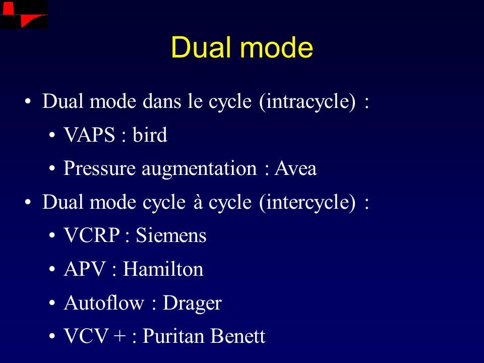 Dual mode Dual mode dans le cycle (intracycle) : VAPS : bird Pressure augmentation : Avea Dual mode cycle à cycle (intercycle) : VCRP : Siemens APV : Hamilton Autoflow : Drager VCV + : Puritan Benett