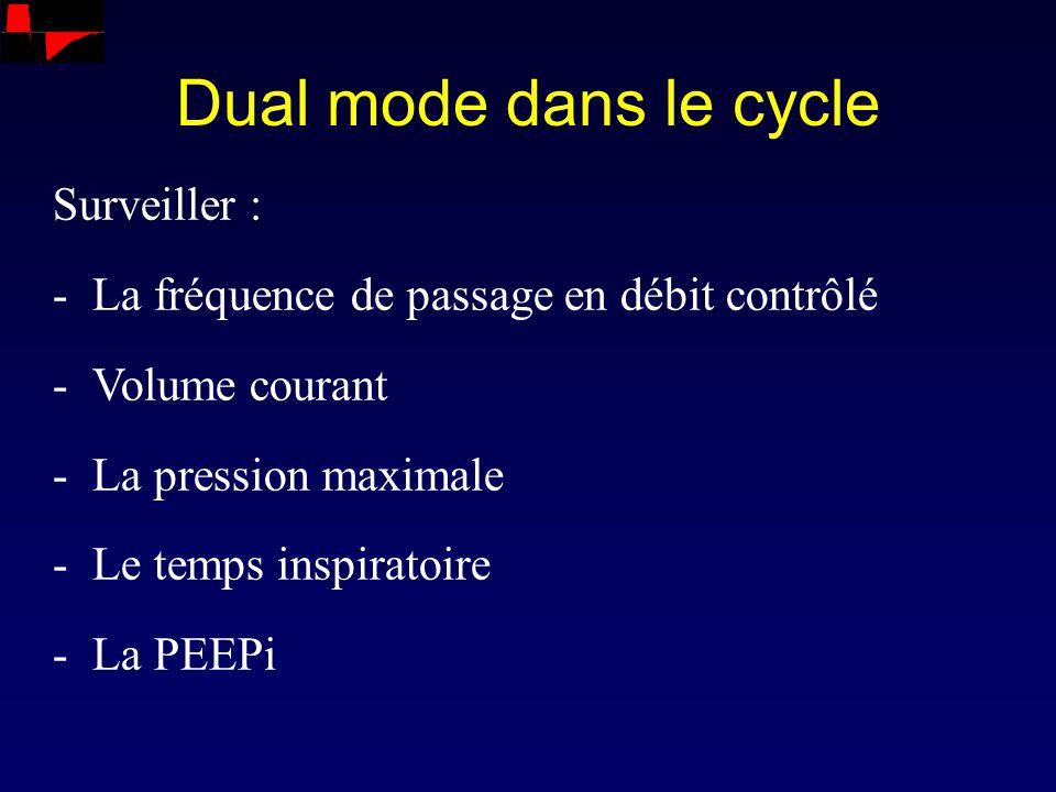 Dual mode dans le cycle Surveiller : -La fréquence de passage en débit contrôlé -Volume courant -La pression maximale -Le temps inspiratoire -La PEEPi