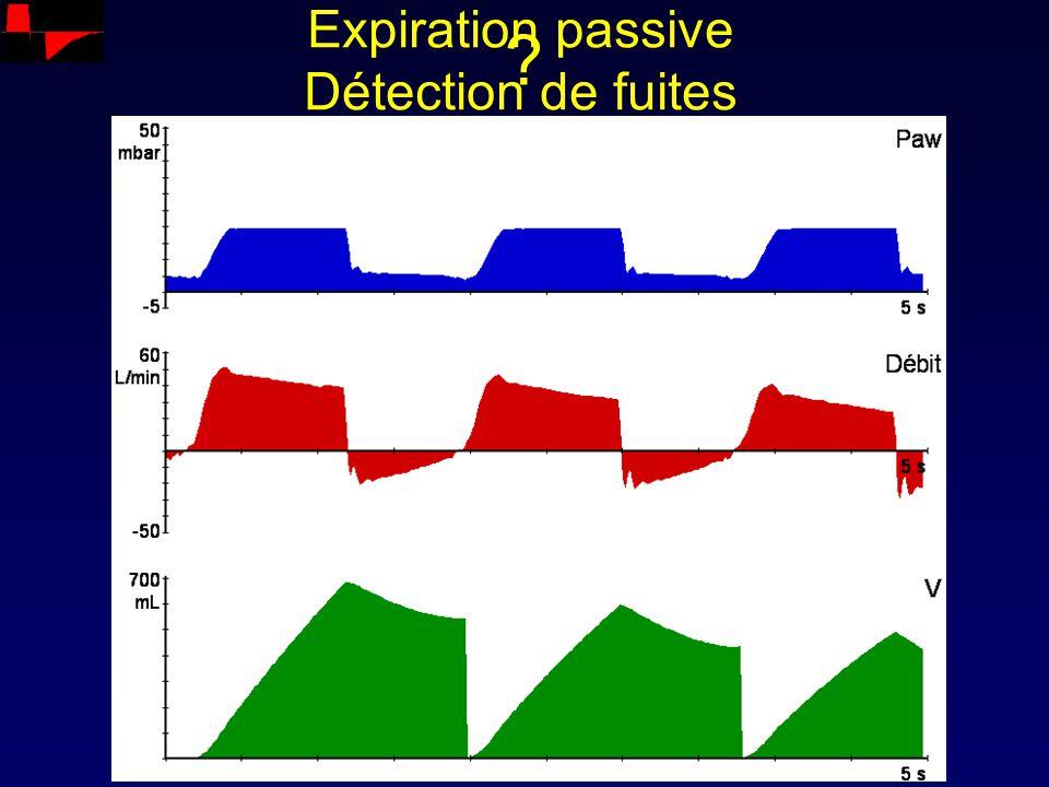 ? Expiration passive Détection de fuites