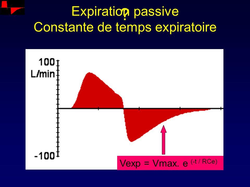 Expiration passive Constante de temps expiratoire Vexp = Vmax. e (-t / RCe) ?