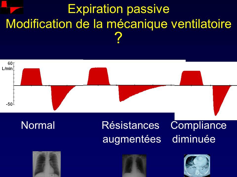 Expiration passive Modification de la mécanique ventilatoire Normal Résistances Compliance augmentées diminuée ?