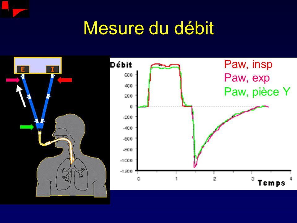 PC Débit inspiratoire maximal Gradient de pression Vitesse de pressurisation : pente Résistances du patient et de la sonde Compliance