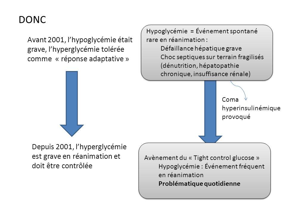 DONC Avant 2001, lhypoglycémie était grave, lhyperglycémie tolérée comme « réponse adaptative » Depuis 2001, lhyperglycémie est grave en réanimation e
