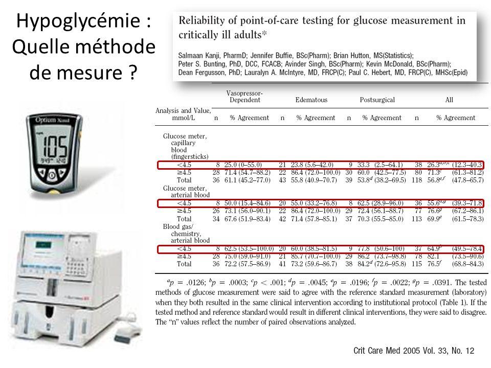 Hypoglycémie : Quelle méthode de mesure ? Glycémie capillaire