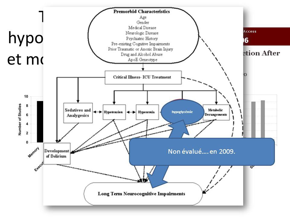 TIGC, hypoglycémie et morbidité ? 2006 hypoglycémie Non évalué…. en 2009.