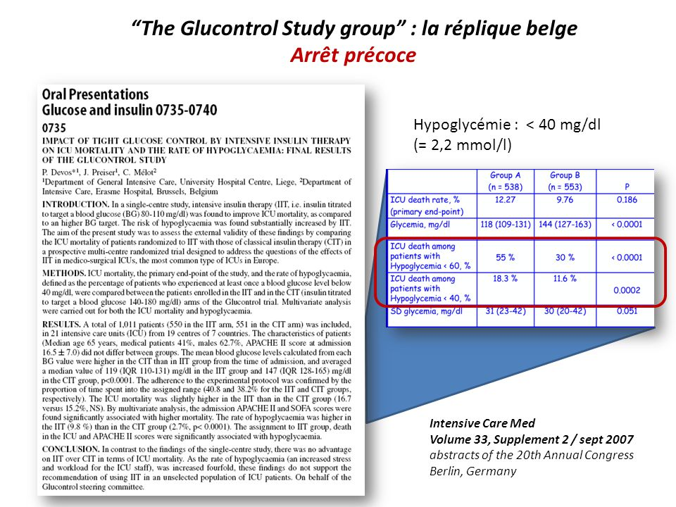 Hypoglycémie : < 40 mg/dl (= 2,2 mmol/l) Intensive Care Med Volume 33, Supplement 2 / sept 2007 abstracts of the 20th Annual Congress Berlin, Germany