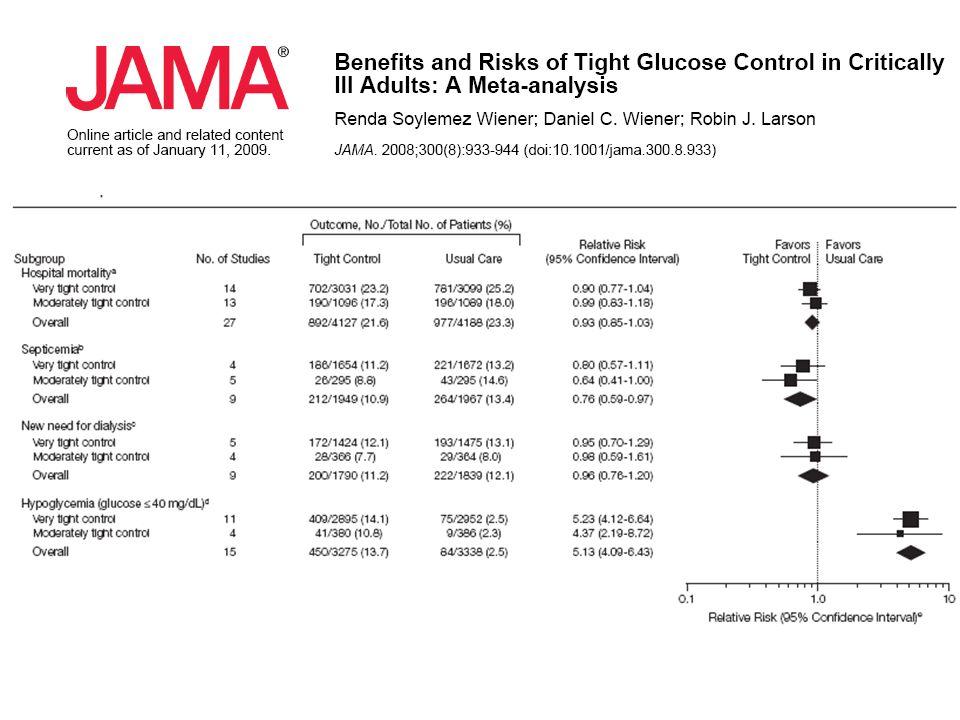 110 mg/dl 220 mg/dl 4UI/h 2UI/h 140mg/dl +1 à 2UI/h +0,5 à 1UI/h 121mg/dl 111mg/dl +0,1 à 0,5UI/h Objectifs atteints 3- Adaptation des doses après stabilisation initiale ΔGΔG - Δ % UI/h 80mg/dl 61mg/dl Δ%G => Δ% UI/h 41mg/dl STOP INSULINE, + perfusion glucosé 1- Initiation des doses dinsuline 2- Stabilisation initiales des doses dinsuline STOP INSULINE, + perfusion glucosé + BOLUS 10 g de Glucose =10 ml de G10% Objectifs atteints Contrôle horaire/1 à 4h Van den Berghe G et al.