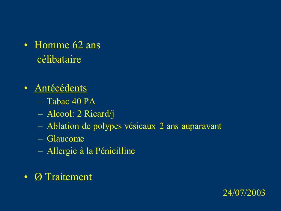 Homme 62 ans célibataire Antécédents –Tabac 40 PA –Alcool: 2 Ricard/j –Ablation de polypes vésicaux 2 ans auparavant –Glaucome –Allergie à la Pénicill
