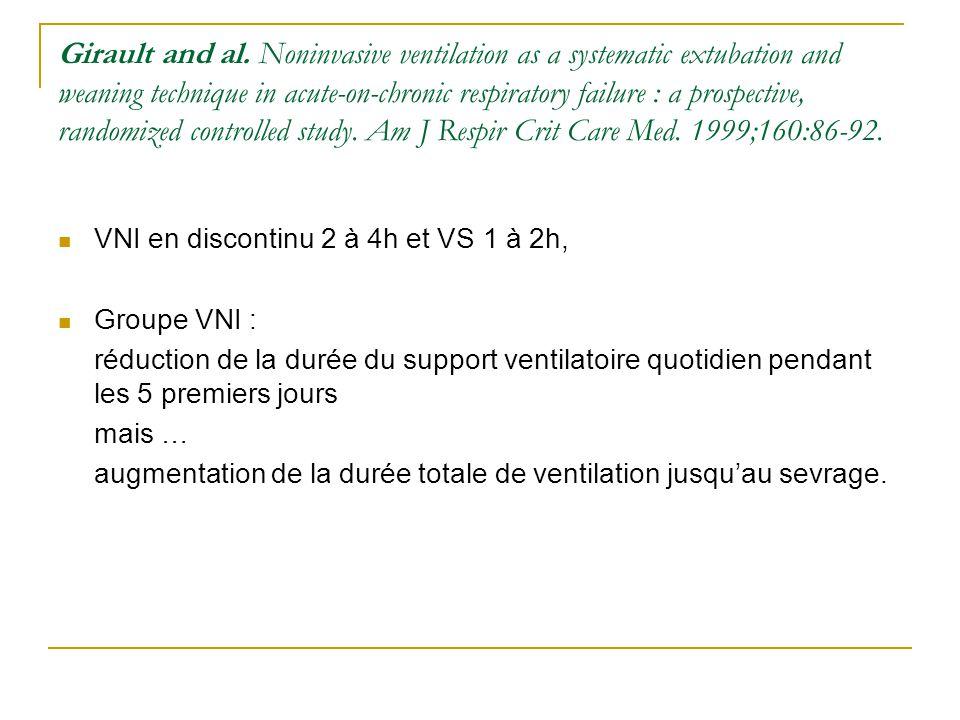 VNI en discontinu 2 à 4h et VS 1 à 2h, Groupe VNI : réduction de la durée du support ventilatoire quotidien pendant les 5 premiers jours mais … augmen
