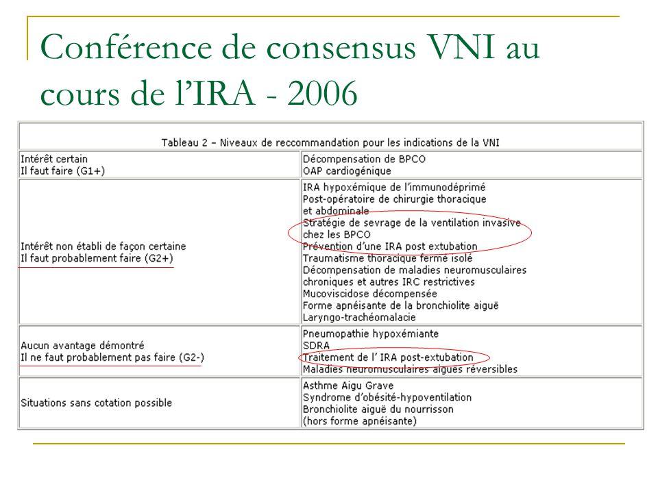 Conférence de consensus VNI au cours de lIRA - 2006