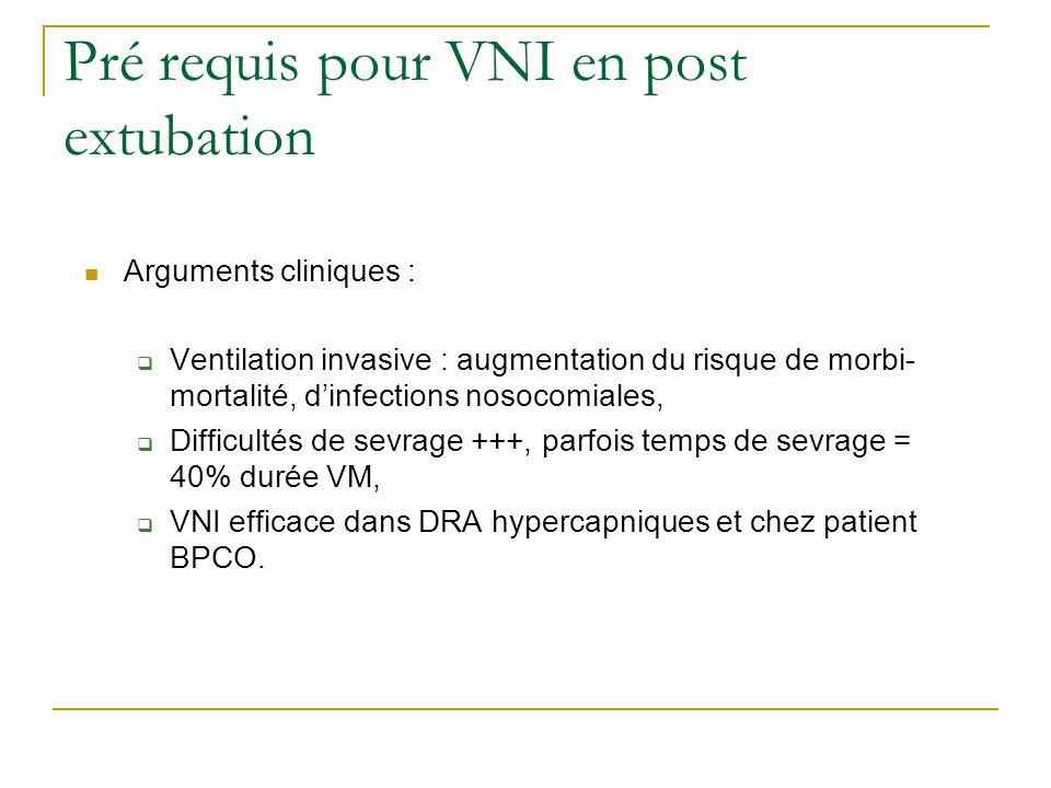 Pré requis pour VNI en post extubation Arguments cliniques : Ventilation invasive : augmentation du risque de morbi- mortalité, dinfections nosocomial