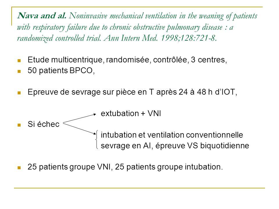 VNI en post-extubation et TRAITEMENT DES DRA 4 études randomisées : Keenan, 2002 Esteban, 2004 Auriant, 2001 Squadrone, 2005