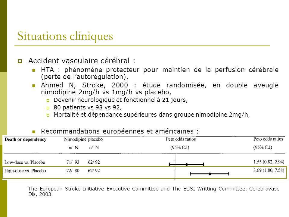 Situations cliniques Accident vasculaire cérébral : HTA : phénomène protecteur pour maintien de la perfusion cérébrale (perte de lautorégulation), Ahm