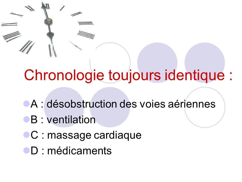 Chronologie toujours identique : A : désobstruction des voies aériennes B : ventilation C : massage cardiaque D : médicaments