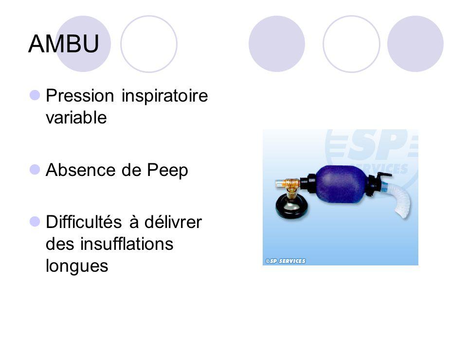 AMBU Pression inspiratoire variable Absence de Peep Difficultés à délivrer des insufflations longues