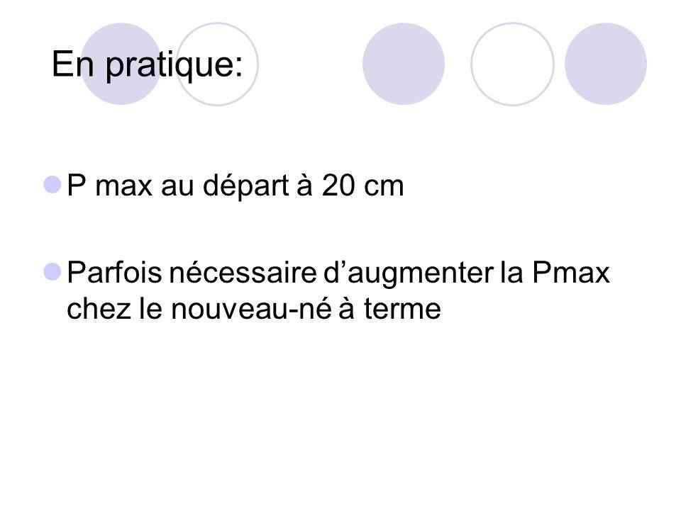 En pratique: P max au départ à 20 cm Parfois nécessaire daugmenter la Pmax chez le nouveau-né à terme