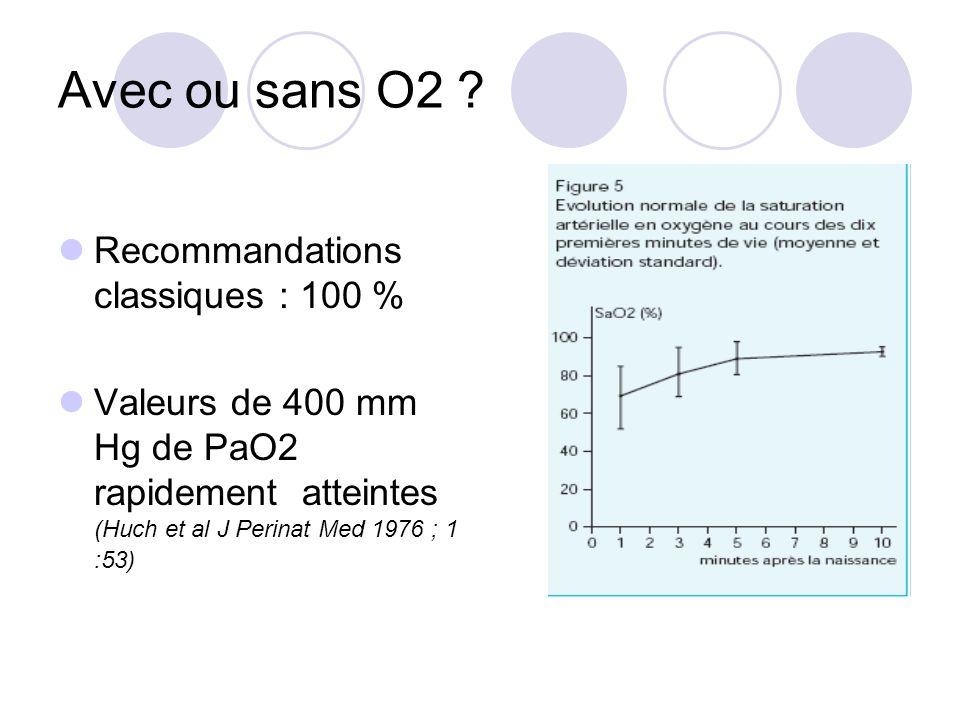 Avec ou sans O2 ? Recommandations classiques : 100 % Valeurs de 400 mm Hg de PaO2 rapidement atteintes (Huch et al J Perinat Med 1976 ; 1 :53)