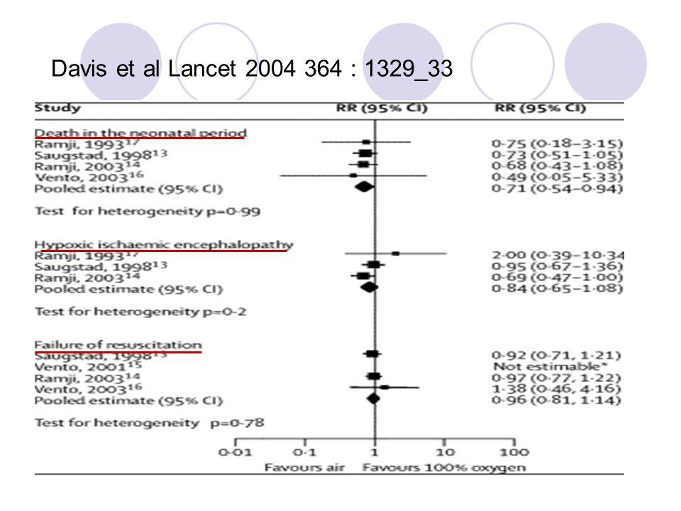 Davis et al Lancet 2004 364 : 1329_33