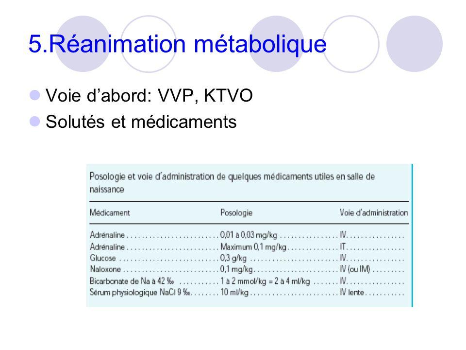 5.Réanimation métabolique Voie dabord: VVP, KTVO Solutés et médicaments