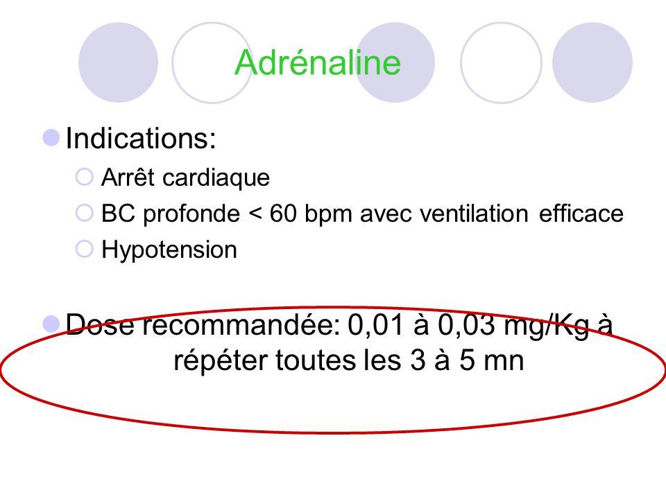 Adrénaline Indications: Arrêt cardiaque BC profonde < 60 bpm avec ventilation efficace Hypotension Dose recommandée: 0,01 à 0,03 mg/Kg à répéter toutes les 3 à 5 mn