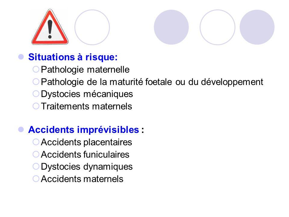 Situations à risque: Pathologie maternelle Pathologie de la maturité foetale ou du développement Dystocies mécaniques Traitements maternels Accidents imprévisibles : Accidents placentaires Accidents funiculaires Dystocies dynamiques Accidents maternels