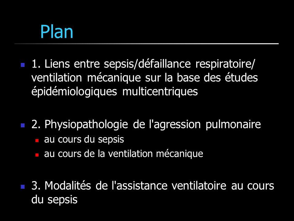 Plan 1. Liens entre sepsis/défaillance respiratoire/ ventilation mécanique sur la base des études épidémiologiques multicentriques 2. Physiopathologie