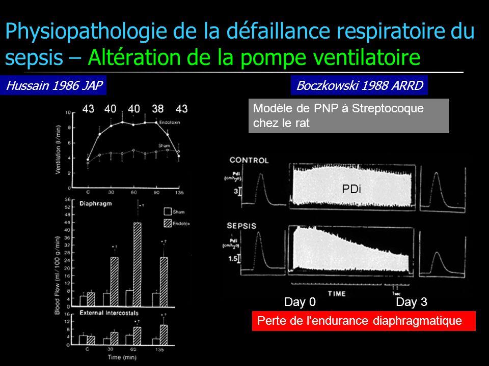 Physiopathologie de la défaillance respiratoire du sepsis – Altération de la pompe ventilatoire Hussain 1986 JAPBoczkowski 1988 ARRD Modèle de PNP à S