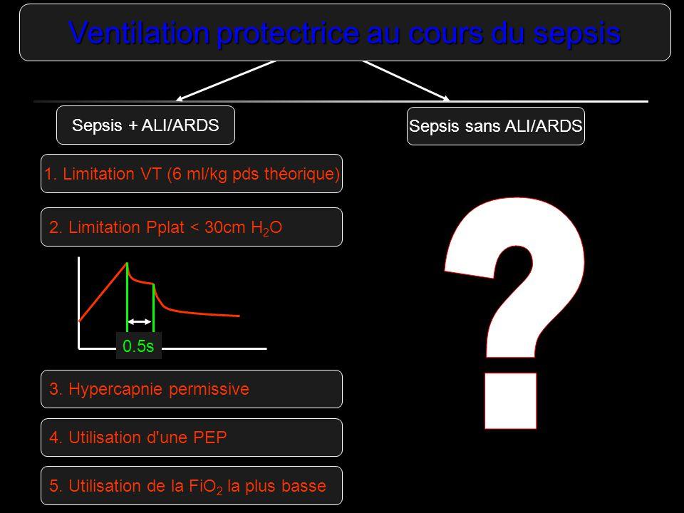 Ventilation protectrice au cours du sepsis Sepsis + ALI/ARDS 1. Limitation VT (6 ml/kg pds théorique) 2. Limitation Pplat < 30cm H 2 O Sepsis sans ALI