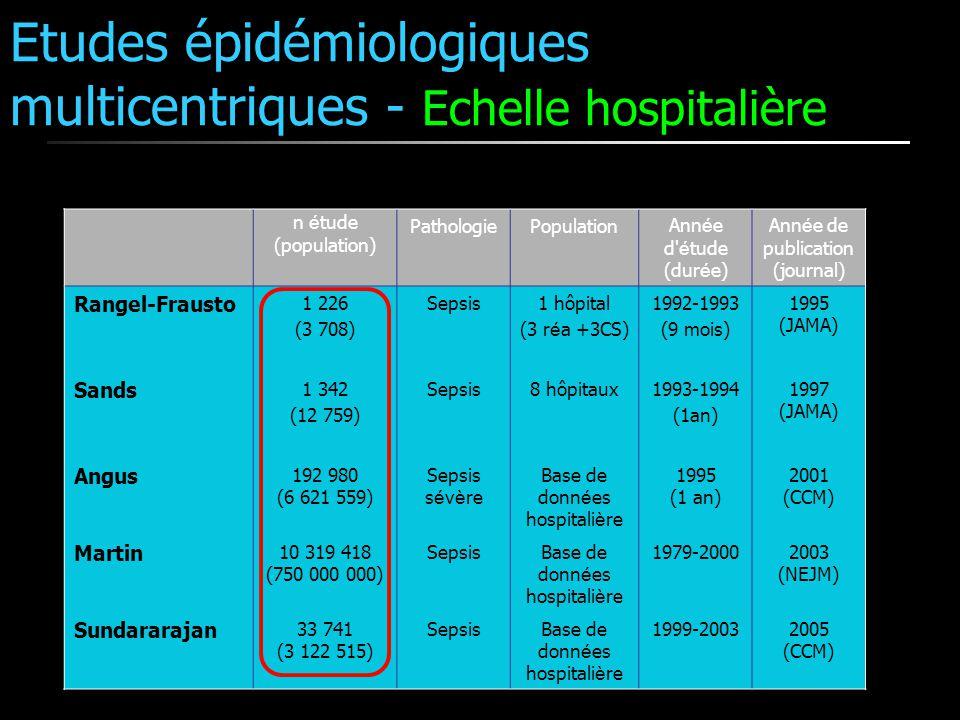 Etudes épidémiologiques multicentriques - Echelle hospitalière n é tude (population) PathologiePopulation Ann é e d' é tude (dur é e) Ann é e de publi