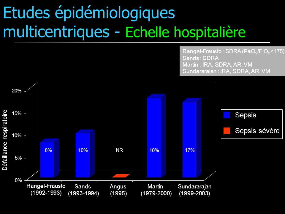 Etudes épidémiologiques multicentriques - Echelle hospitalière Rangel-Frausto : SDRA (PaO 2 /FiO 2 <175) Sands : SDRA Martin : IRA, SDRA, AR, VM Sunda