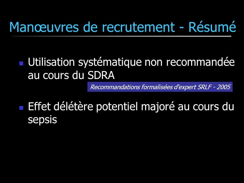 Manœuvres de recrutement - Résumé Utilisation systématique non recommandée au cours du SDRA Effet délétère potentiel majoré au cours du sepsis Recomma
