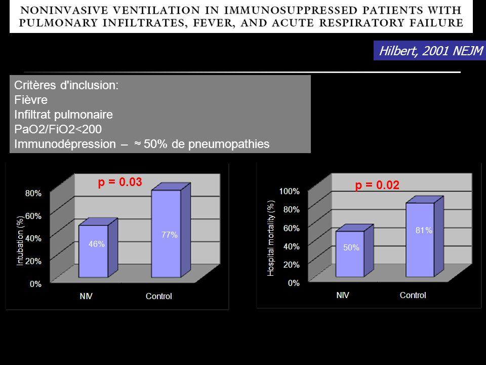 Critères d'inclusion: Fièvre Infiltrat pulmonaire PaO2/FiO2<200 Immunodépression – 50% de pneumopathies Hilbert, 2001 NEJM p = 0.03 p = 0.02
