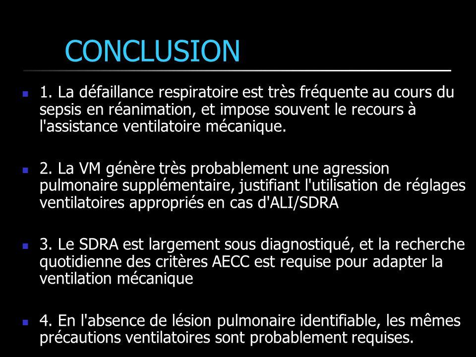 CONCLUSION 1. La défaillance respiratoire est très fréquente au cours du sepsis en réanimation, et impose souvent le recours à l'assistance ventilatoi
