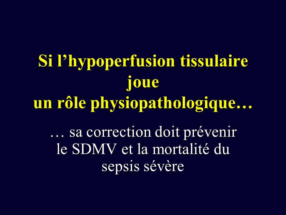 Si lhypoperfusion tissulaire joue un rôle physiopathologique… … sa correction doit prévenir le SDMV et la mortalité du sepsis sévère