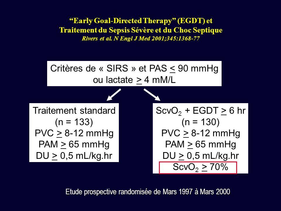 Critères de « SIRS » et PAS < 90 mmHg ou lactate > 4 mM/L Traitement standard (n = 133) PVC > 8-12 mmHg PAM > 65 mmHg DU > 0,5 mL/kg.hr ScvO 2 + EGDT