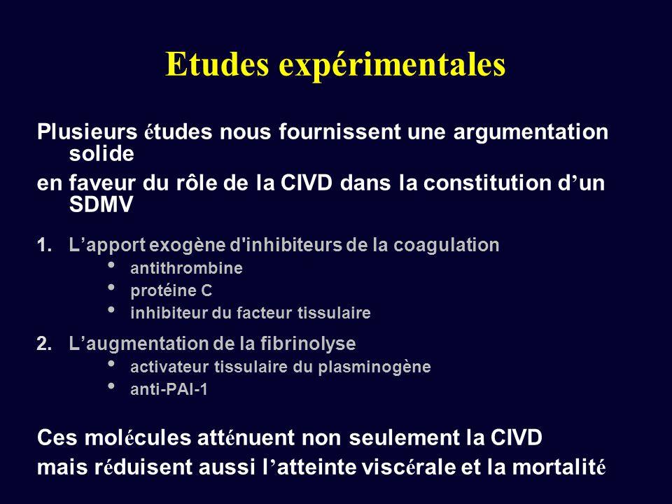 Etudes expérimentales Plusieurs é tudes nous fournissent une argumentation solide en faveur du rôle de la CIVD dans la constitution d un SDMV 1.Lappor