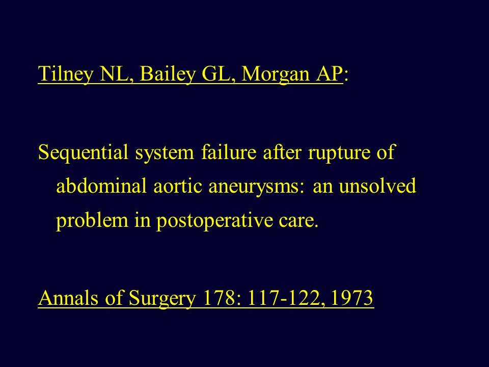 Facteurs prédisposants Type de lagression initiale (trauma majeur…)Type de lagression initiale (trauma majeur…) Sévérité de lagression initiale (choc++)Sévérité de lagression initiale (choc++) Rapidité de prise en charge thérapeutiqueRapidité de prise en charge thérapeutique Age > 65 ansAge > 65 ans Pathologie sous-jacente (cirrhose, insuffisance cardiaque, immunodépression…)Pathologie sous-jacente (cirrhose, insuffisance cardiaque, immunodépression…) Rôle thérapeutiques « supportives/aggravantes »Rôle thérapeutiques « supportives/aggravantes » Prédisposition génétiquePrédisposition génétique