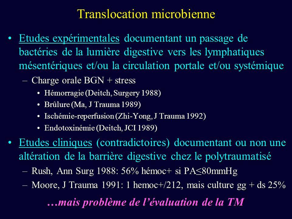 Translocation microbienne Etudes expérimentales documentant un passage de bactéries de la lumière digestive vers les lymphatiques mésentériques et/ou