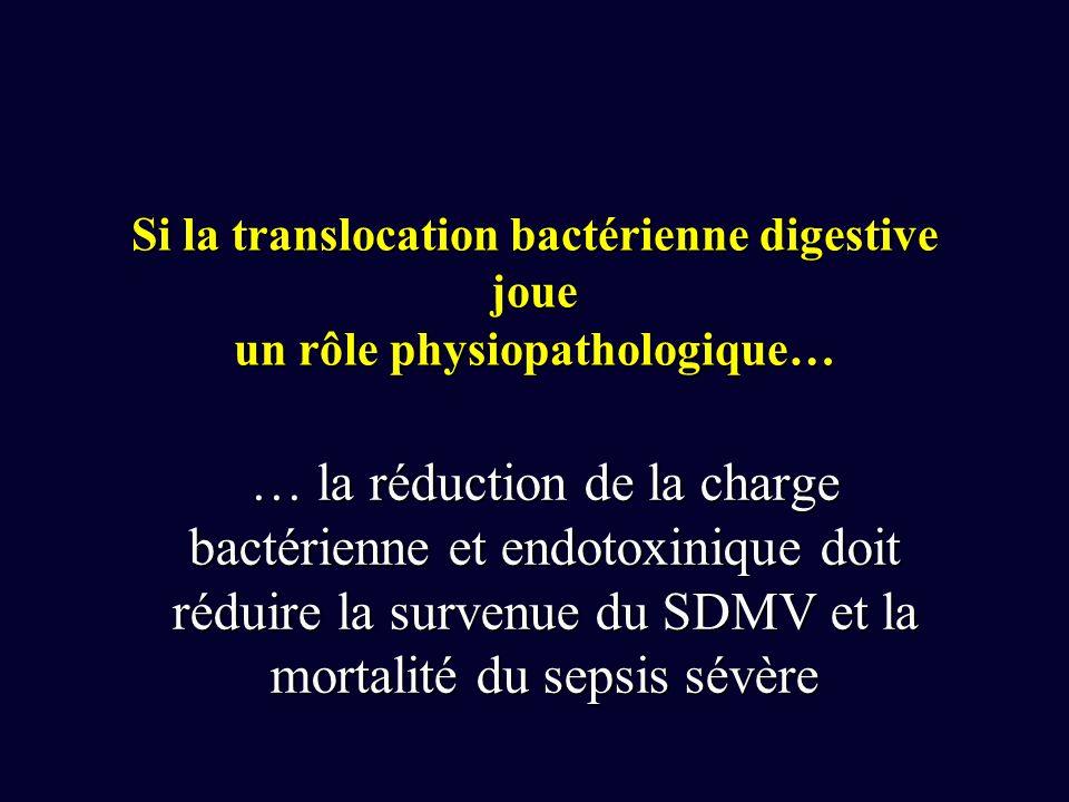Si la translocation bactérienne digestive joue un rôle physiopathologique… … la réduction de la charge bactérienne et endotoxinique doit réduire la su