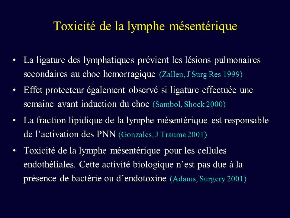 Toxicité de la lymphe mésentérique La ligature des lymphatiques prévient les lésions pulmonaires secondaires au choc hemorragique (Zallen, J Surg Res