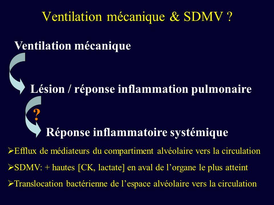Ventilation mécanique & SDMV ? Ventilation mécanique Lésion / réponse inflammation pulmonaire Réponse inflammatoire systémique ? Efflux de médiateurs