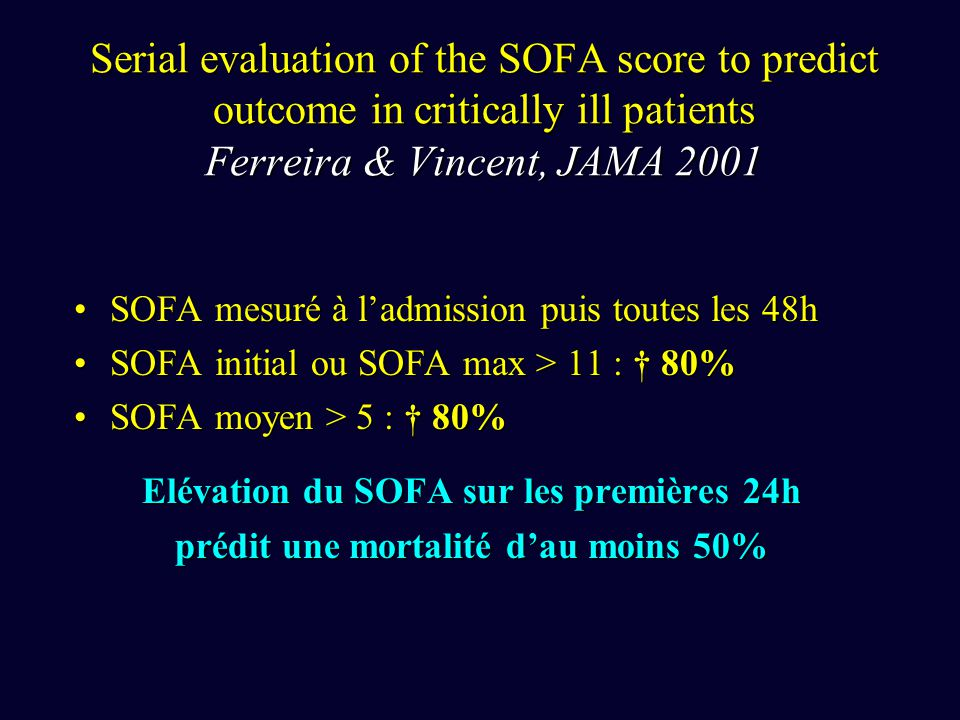 Serial evaluation of the SOFA score to predict outcome in critically ill patients Ferreira & Vincent, JAMA 2001 SOFA mesuré à ladmission puis toutes l
