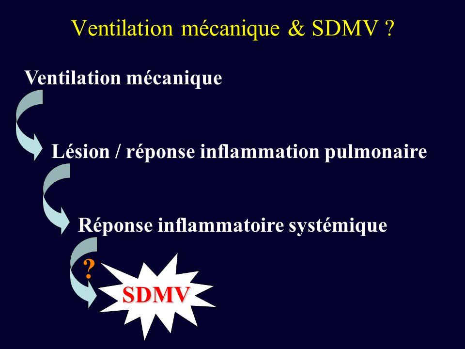 Ventilation mécanique & SDMV ? Ventilation mécanique Lésion / réponse inflammation pulmonaire Réponse inflammatoire systémique SDMV ?