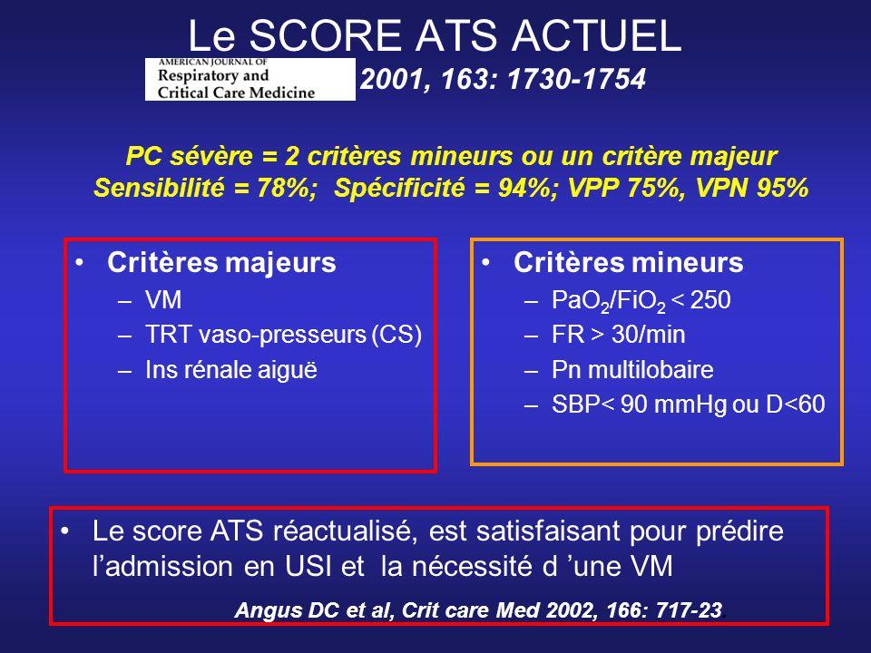 Le SCORE ATS ACTUEL AJRCCM 2001, 163: 1730-1754 Critères majeurs –VM –TRT vaso-presseurs (CS) –Ins rénale aiguë Critères mineurs –PaO 2 /FiO 2 < 250 –