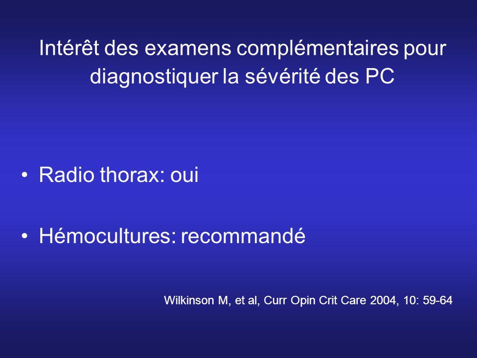 Intérêt des examens complémentaires pour diagnostiquer la sévérité des PC Radio thorax: oui Hémocultures: recommandé Wilkinson M, et al, Curr Opin Cri