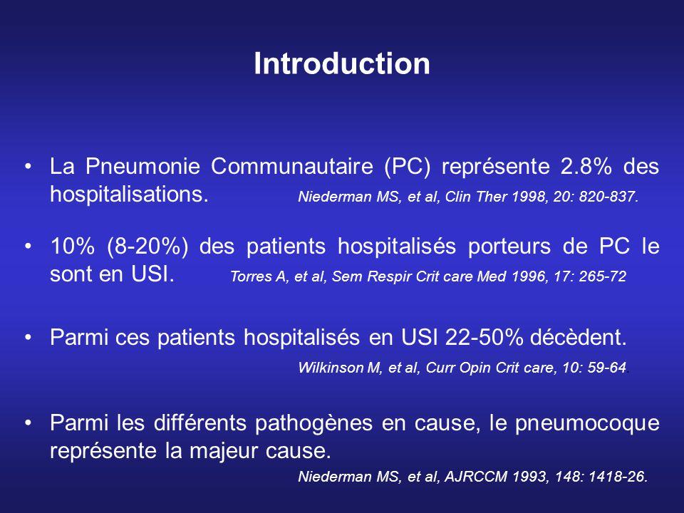 Introduction La Pneumonie Communautaire (PC) représente 2.8% des hospitalisations. Niederman MS, et al, Clin Ther 1998, 20: 820-837. 10% (8-20%) des p