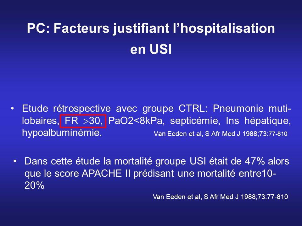 PC: Facteurs justifiant lhospitalisation en USI Etude rétrospective avec groupe CTRL: Pneumonie muti- lobaires, FR 30, PaO2<8kPa, septicémie, Ins hépa