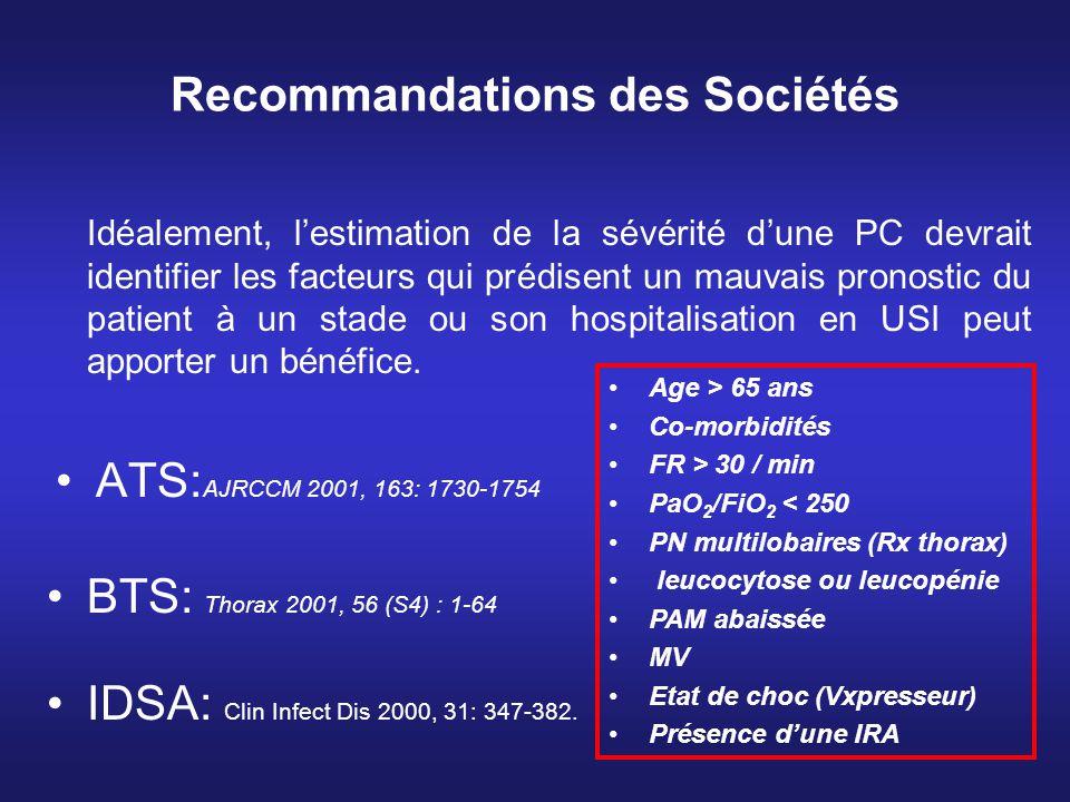 Recommandations des Sociétés ATS: AJRCCM 2001, 163: 1730-1754 IDSA: Clin Infect Dis 2000, 31: 347-382. BTS: Thorax 2001, 56 (S4) : 1-64 Idéalement, le
